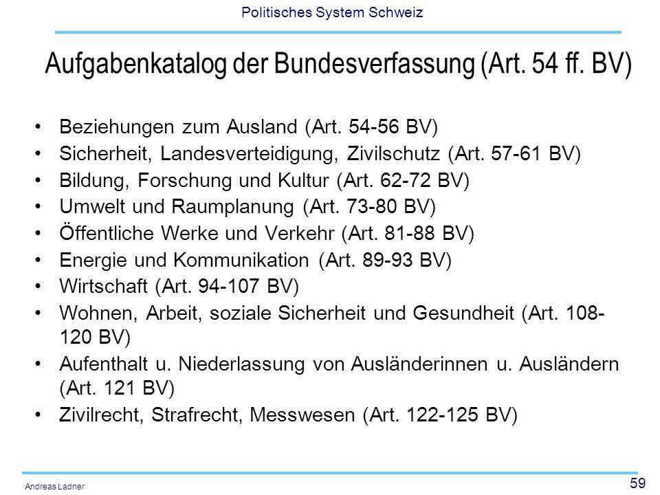 Aufgabenkatalog der Bundesverfassung (Art. 54 ff. BV)