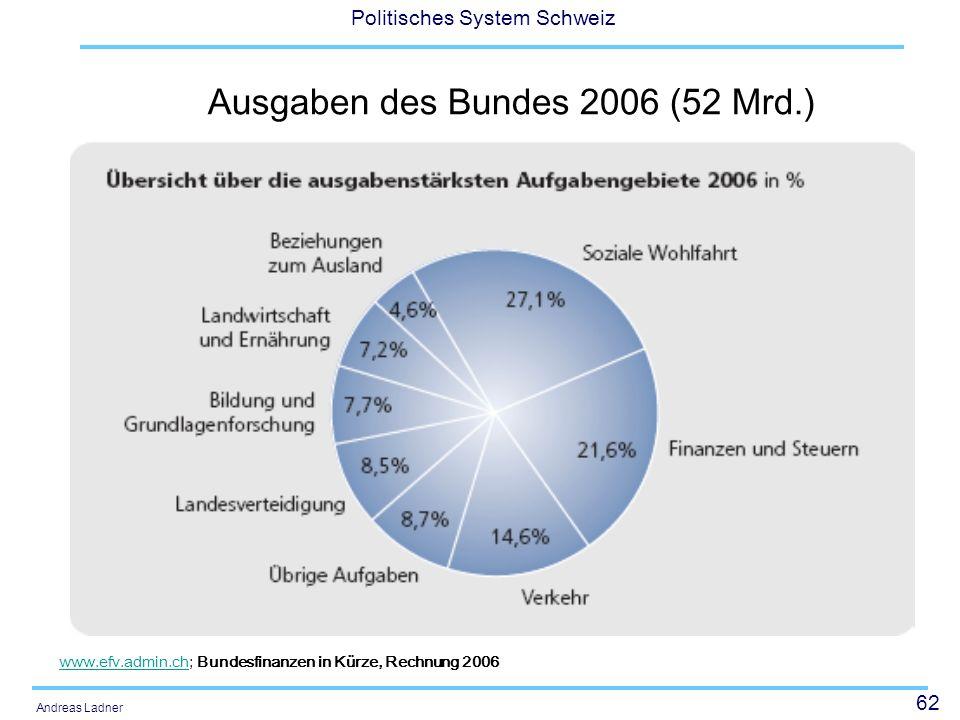 Ausgaben des Bundes 2006 (52 Mrd.)