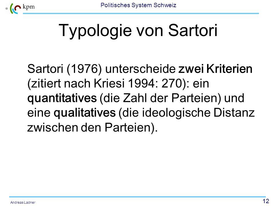 Typologie von Sartori