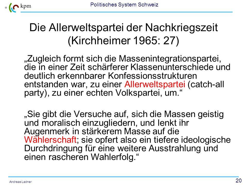 Die Allerweltspartei der Nachkriegszeit (Kirchheimer 1965: 27)