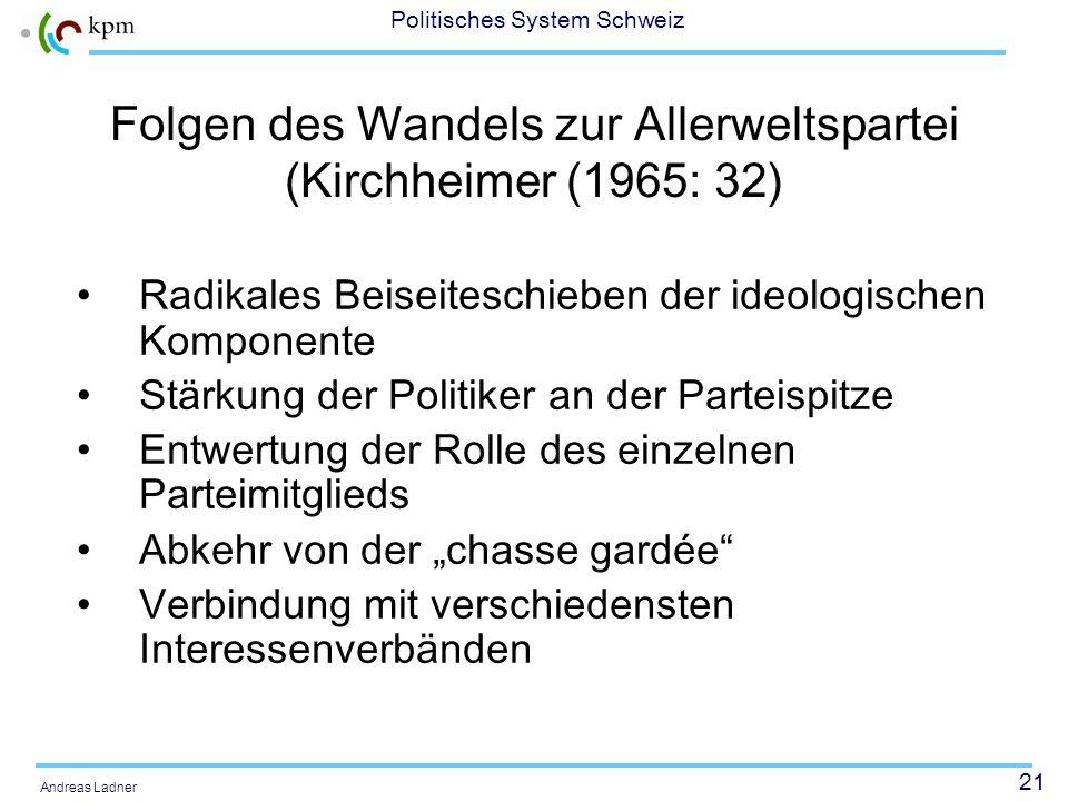 Folgen des Wandels zur Allerweltspartei (Kirchheimer (1965: 32)