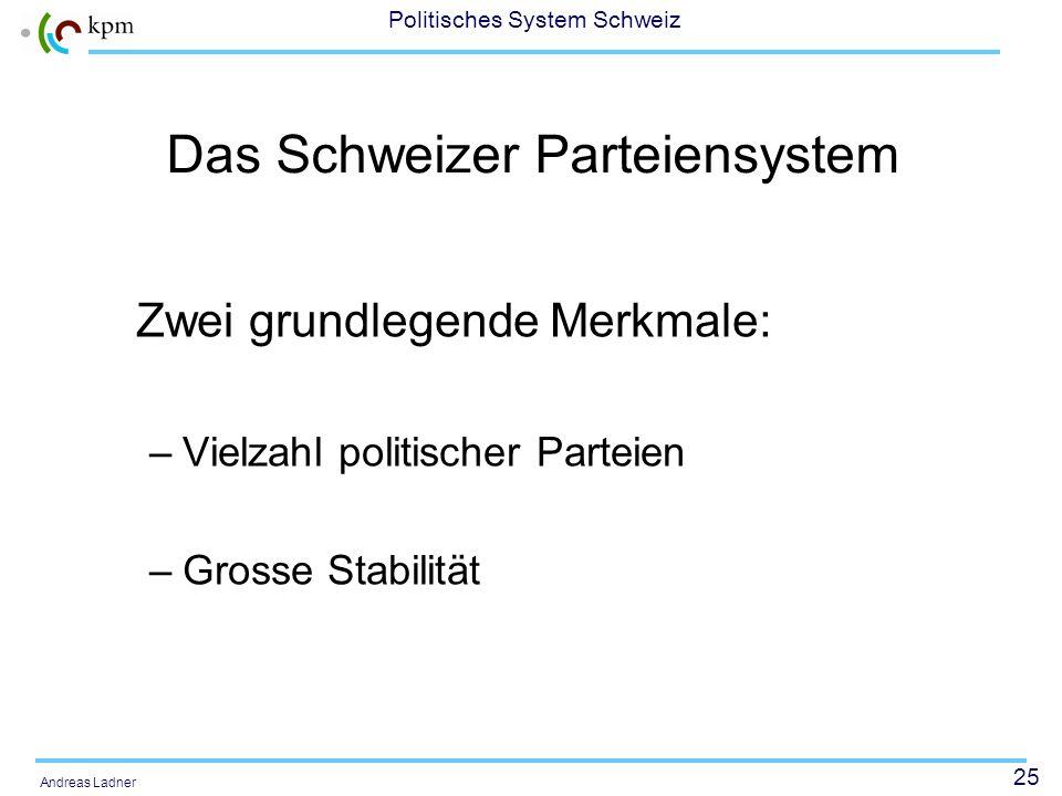 Das Schweizer Parteiensystem