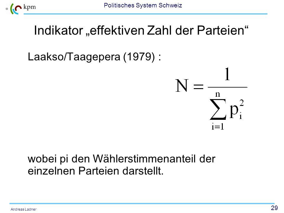 """Indikator """"effektiven Zahl der Parteien"""