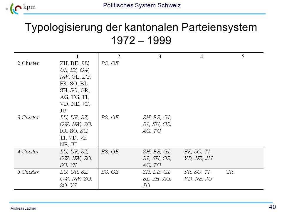 Typologisierung der kantonalen Parteiensystem 1972 – 1999