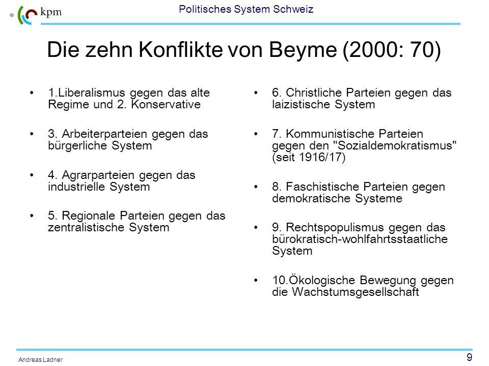 Die zehn Konflikte von Beyme (2000: 70)