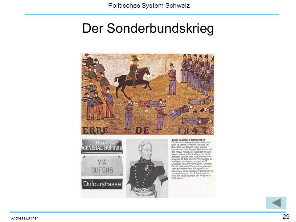 Der Sonderbundskrieg Konfliktpunkte: Religionsfrage