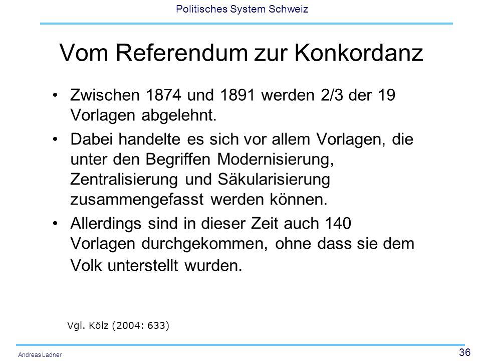 Vom Referendum zur Konkordanz