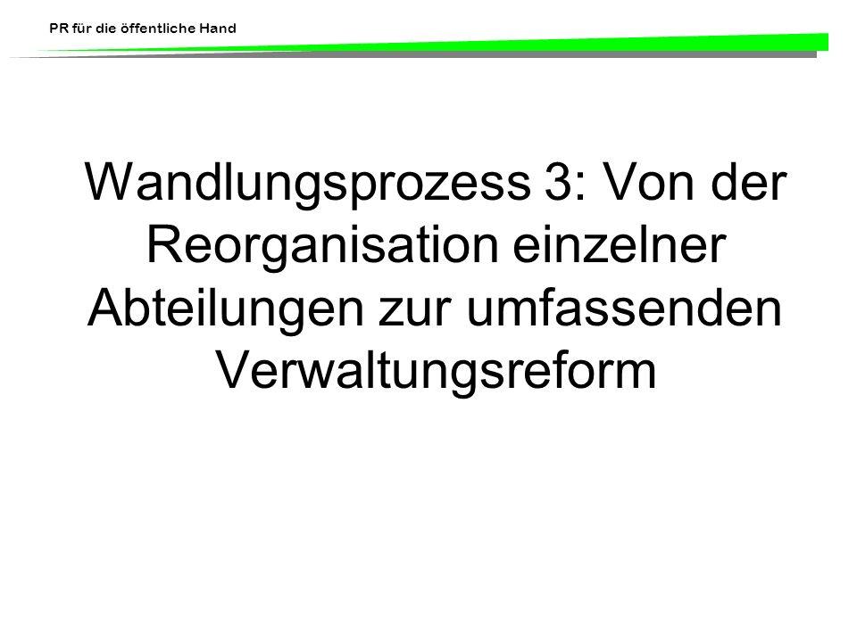 Wandlungsprozess 3: Von der Reorganisation einzelner Abteilungen zur umfassenden Verwaltungsreform