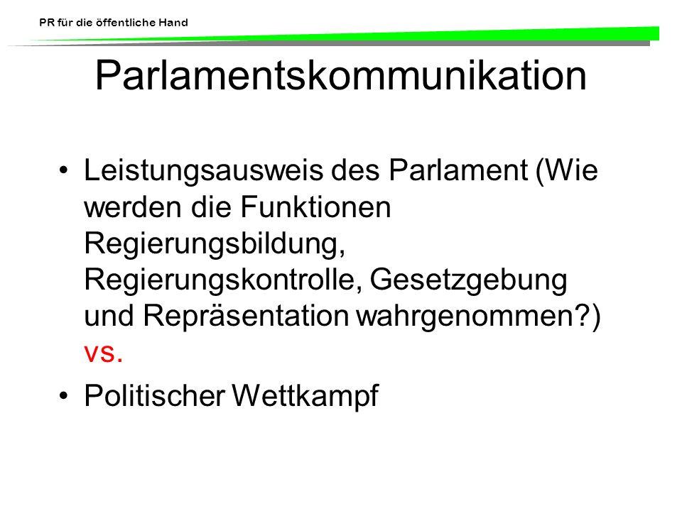 Parlamentskommunikation