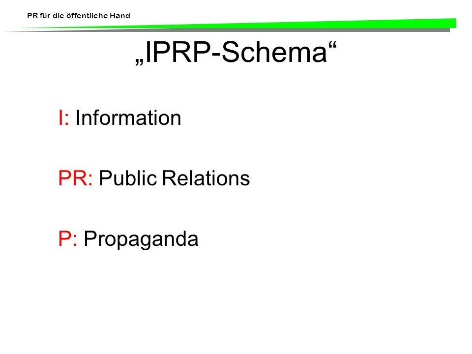 """IPRP-Schema I: Information PR: Public Relations P: Propaganda"
