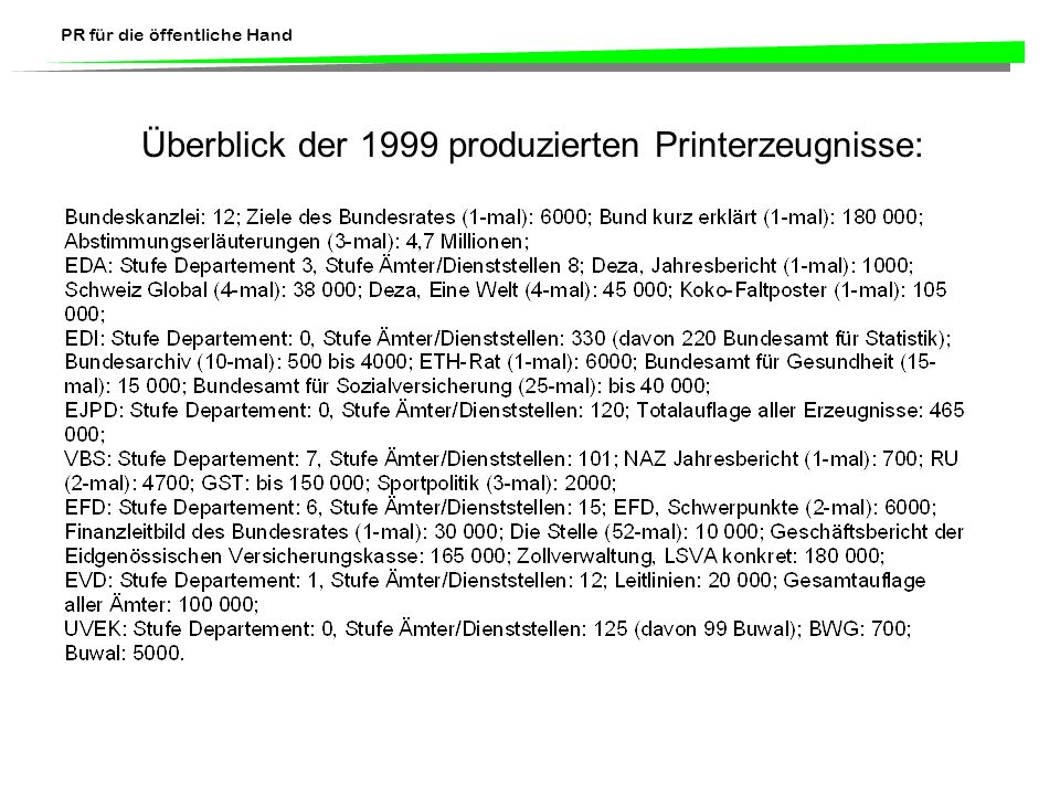 Überblick der 1999 produzierten Printerzeugnisse: