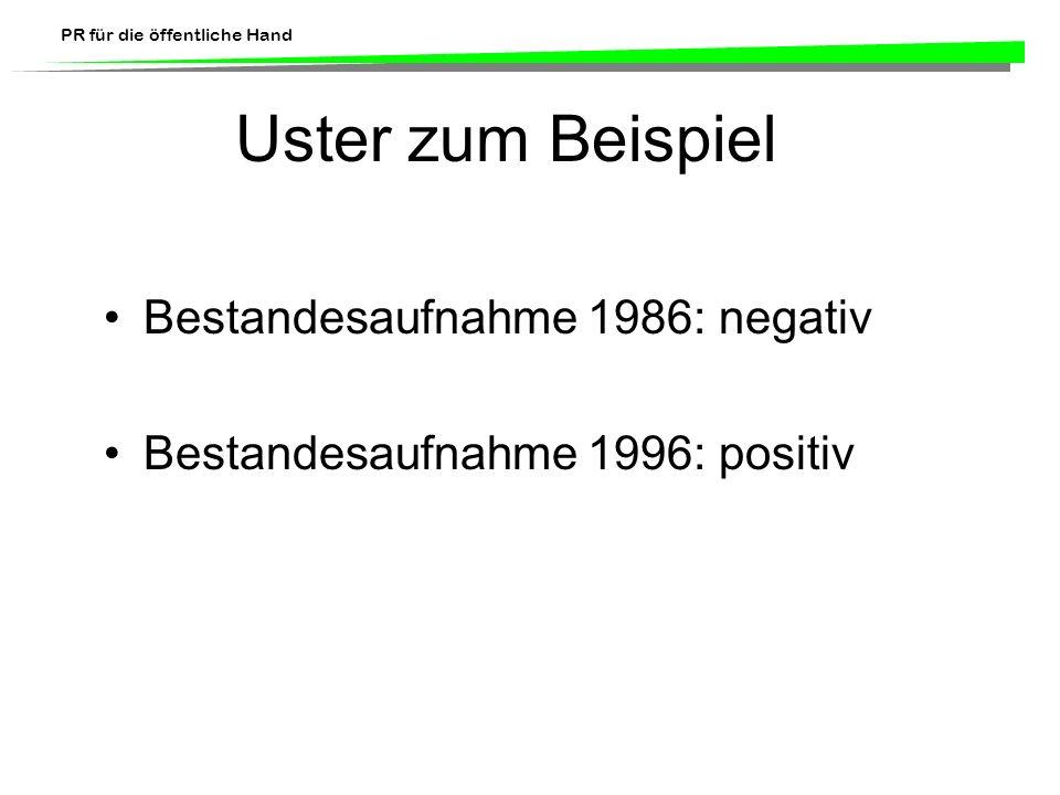 Uster zum Beispiel Bestandesaufnahme 1986: negativ