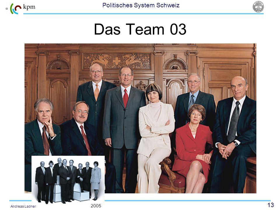 Das Team 03 2005