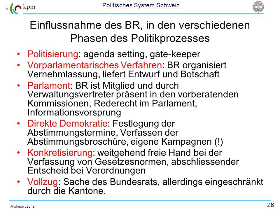 Einflussnahme des BR, in den verschiedenen Phasen des Politikprozesses