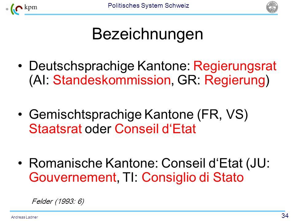 Bezeichnungen Deutschsprachige Kantone: Regierungsrat (AI: Standeskommission, GR: Regierung)