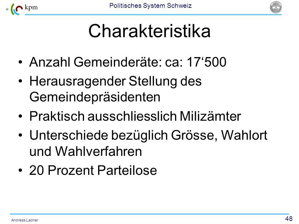 Charakteristika Anzahl Gemeinderäte: ca: 17'500