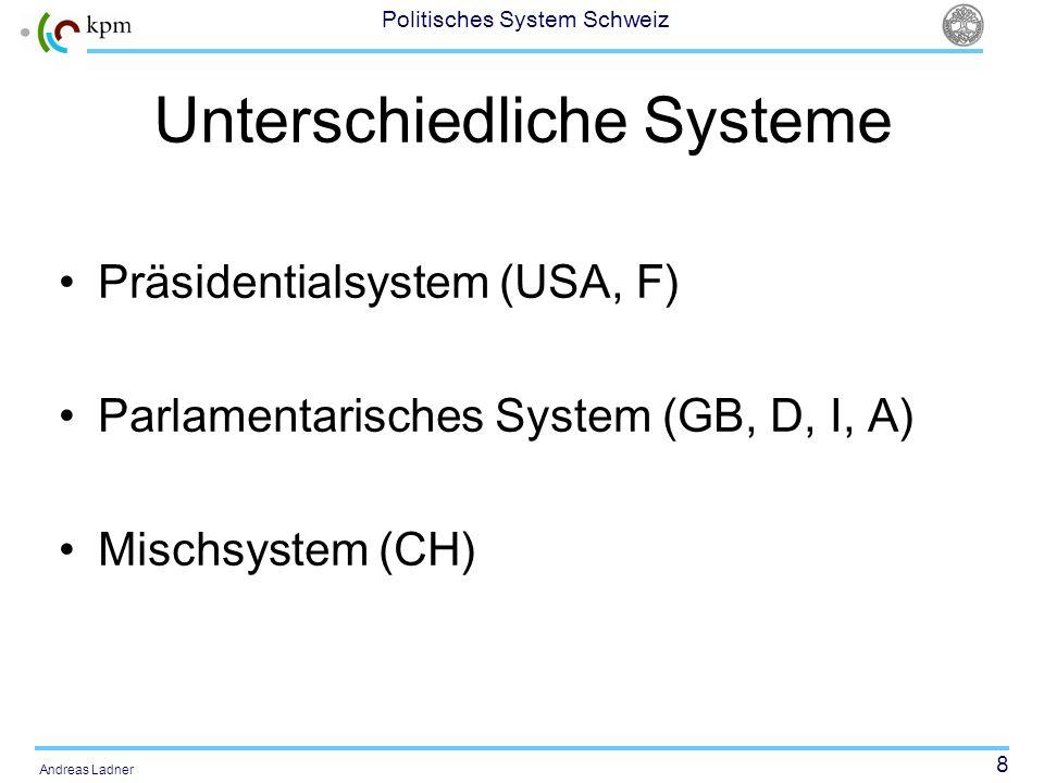 Unterschiedliche Systeme