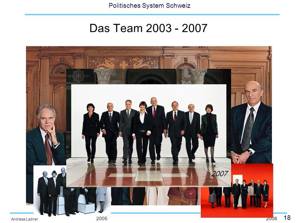Das Team 2003 - 2007 2007 Bundespräsident Vizepräsident