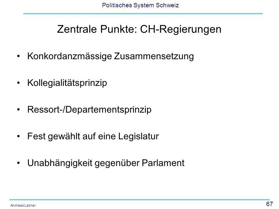 Zentrale Punkte: CH-Regierungen