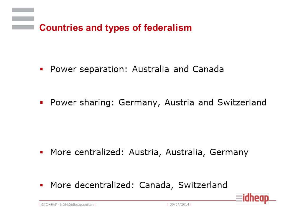 Countries and types of federalism