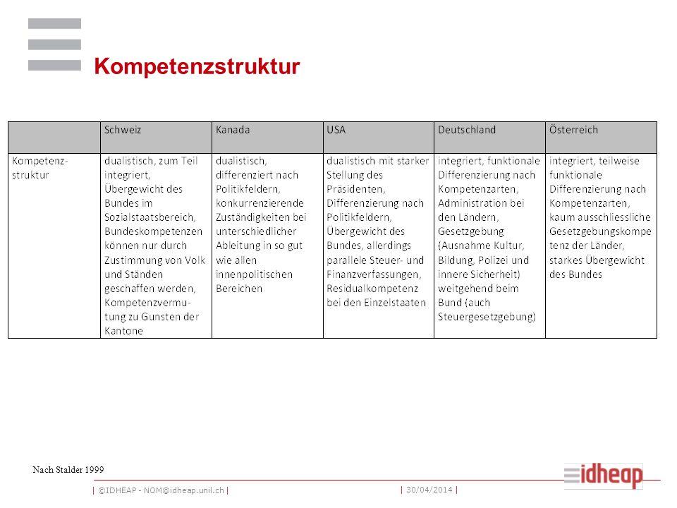 Kompetenzstruktur Nach Stalder 1999