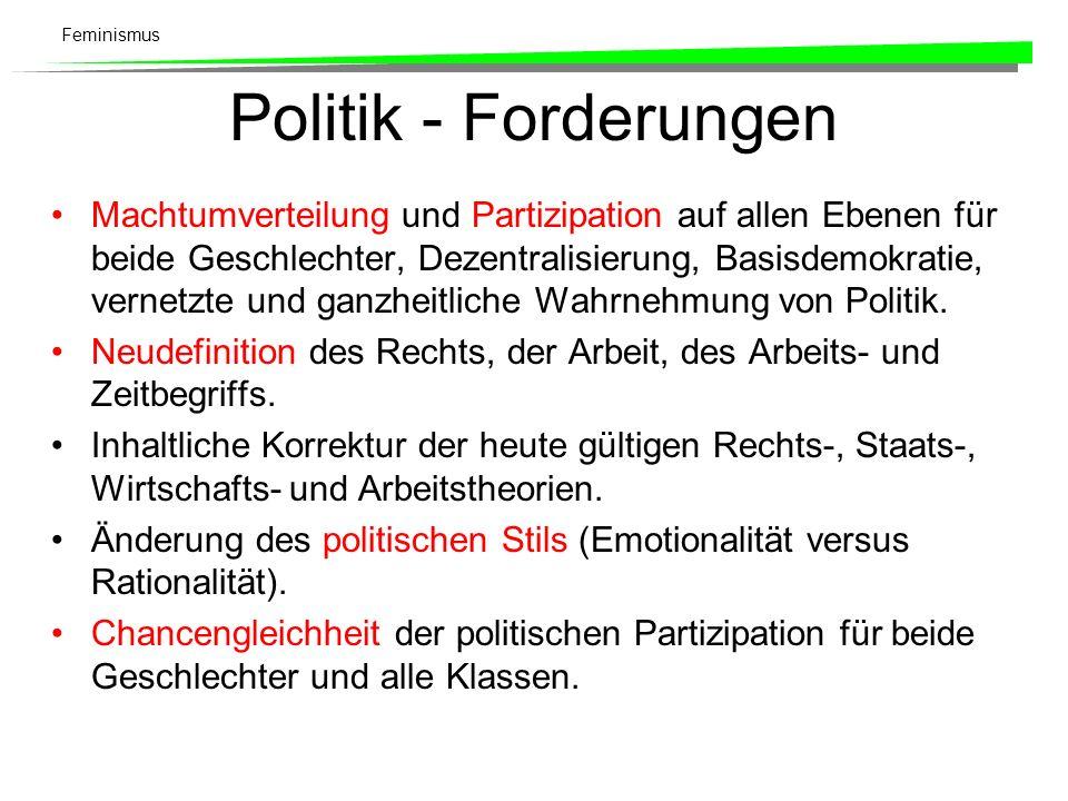 Politik - Forderungen