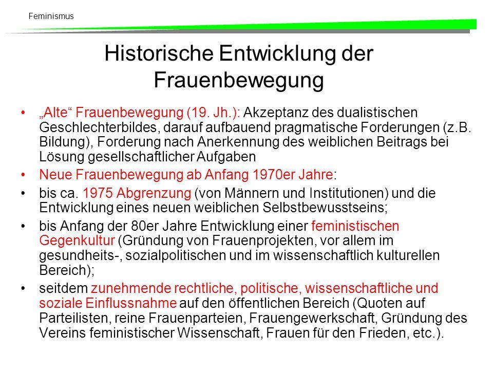 Historische Entwicklung der Frauenbewegung