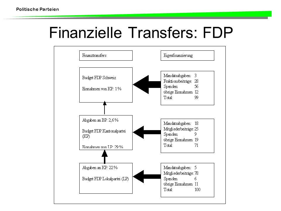 Finanzielle Transfers: FDP