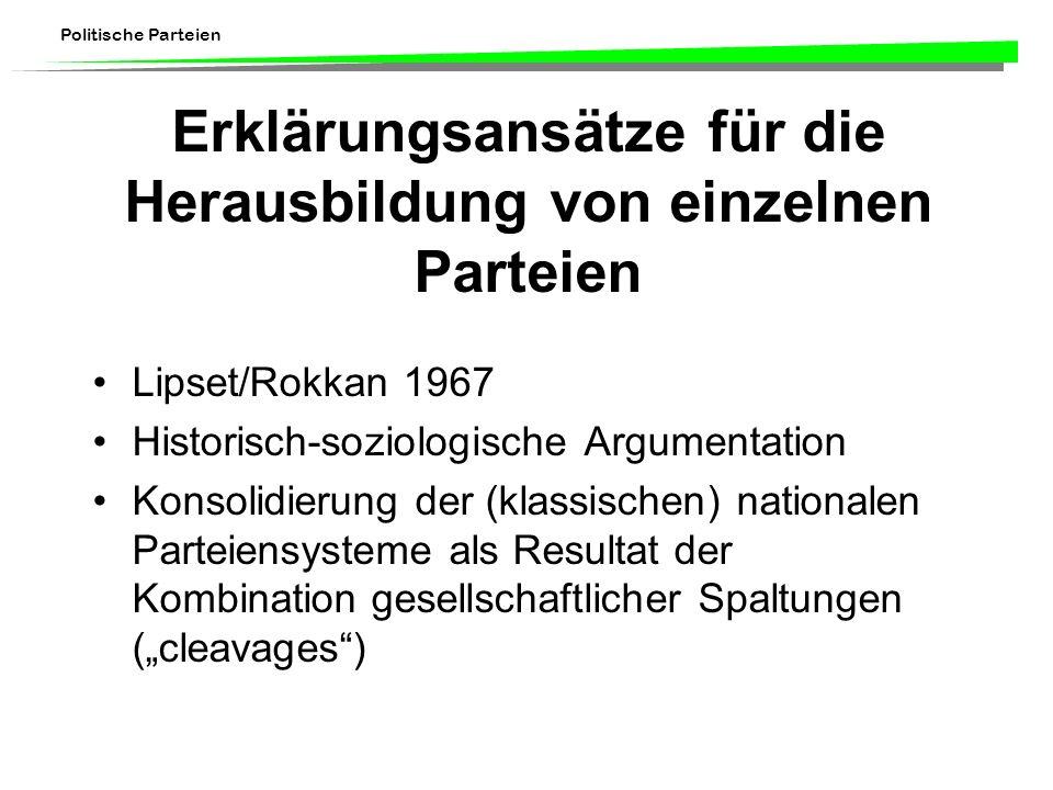 Erklärungsansätze für die Herausbildung von einzelnen Parteien