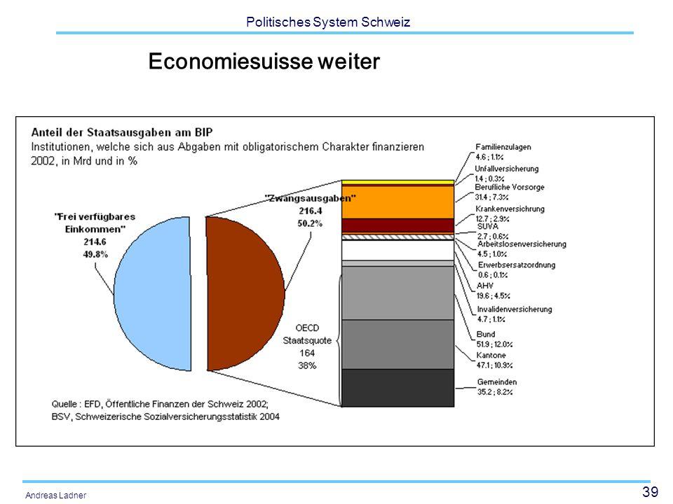 Economiesuisse weiter