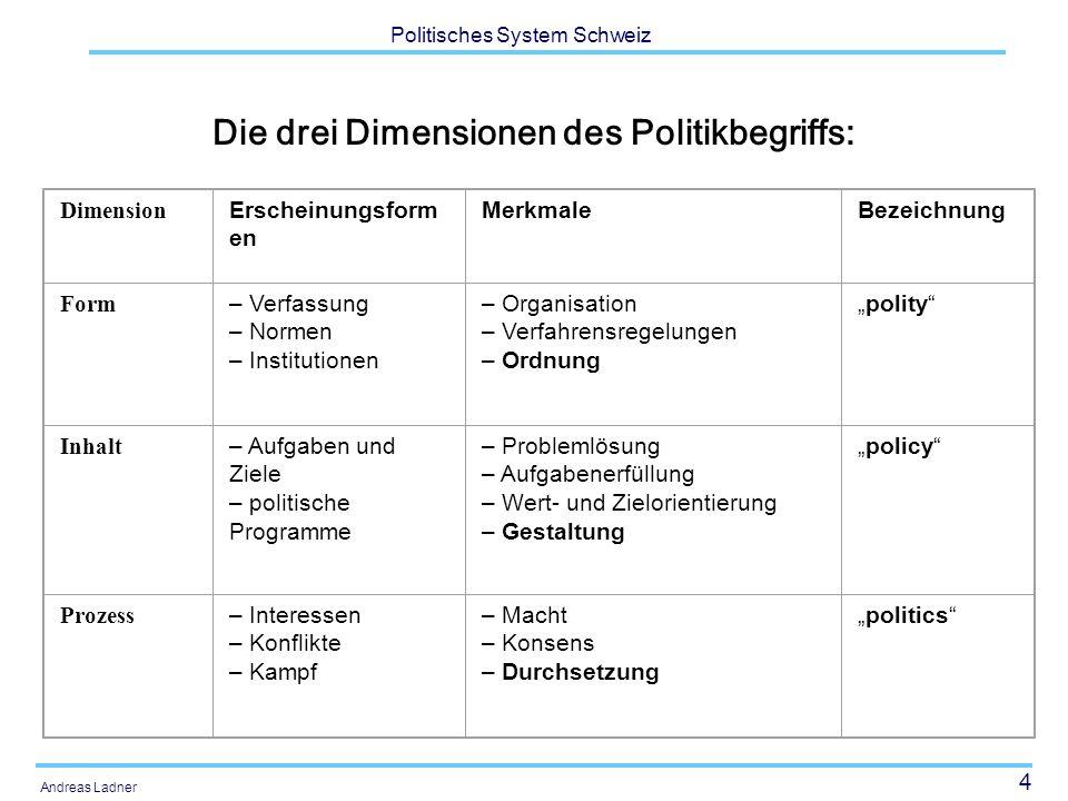 Die drei Dimensionen des Politikbegriffs: