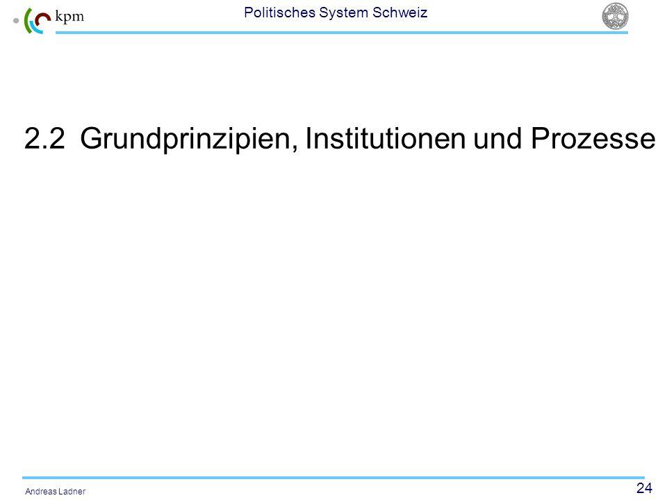2.2 Grundprinzipien, Institutionen und Prozesse