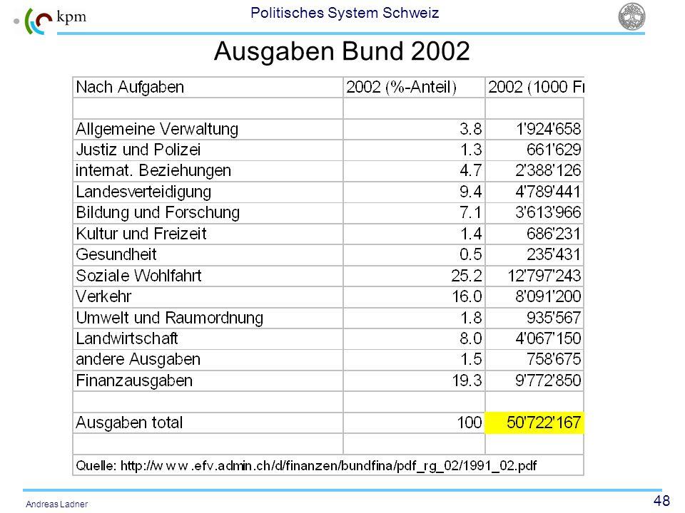 Ausgaben Bund 2002