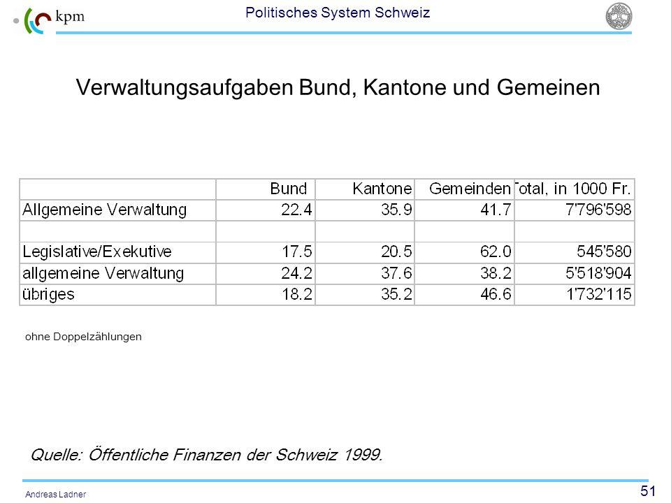 Verwaltungsaufgaben Bund, Kantone und Gemeinen
