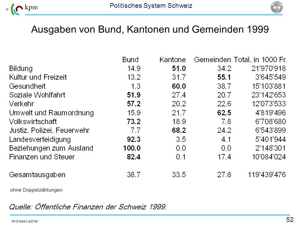 Ausgaben von Bund, Kantonen und Gemeinden 1999