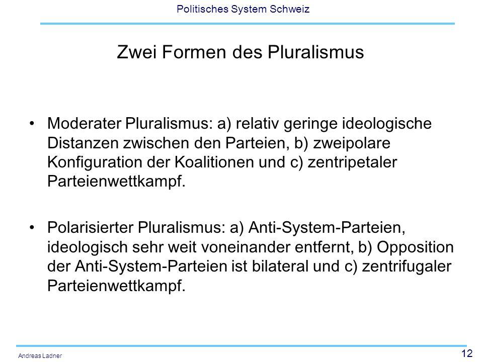 Zwei Formen des Pluralismus