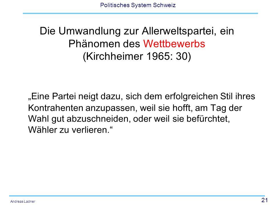 Die Umwandlung zur Allerweltspartei, ein Phänomen des Wettbewerbs (Kirchheimer 1965: 30)