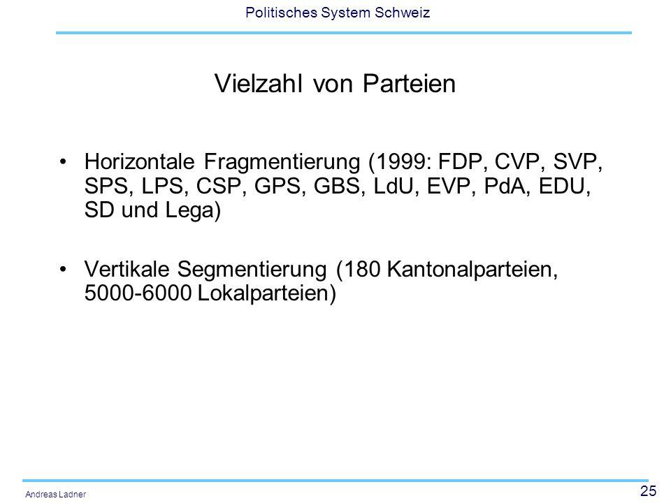 Vielzahl von Parteien Horizontale Fragmentierung (1999: FDP, CVP, SVP, SPS, LPS, CSP, GPS, GBS, LdU, EVP, PdA, EDU, SD und Lega)