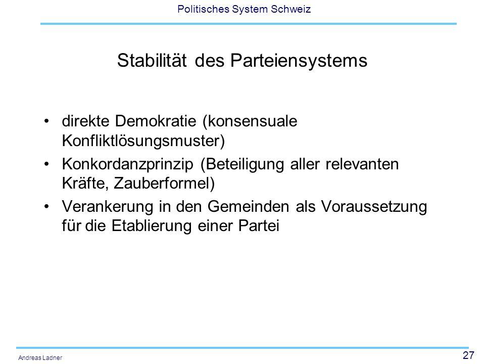 Stabilität des Parteiensystems