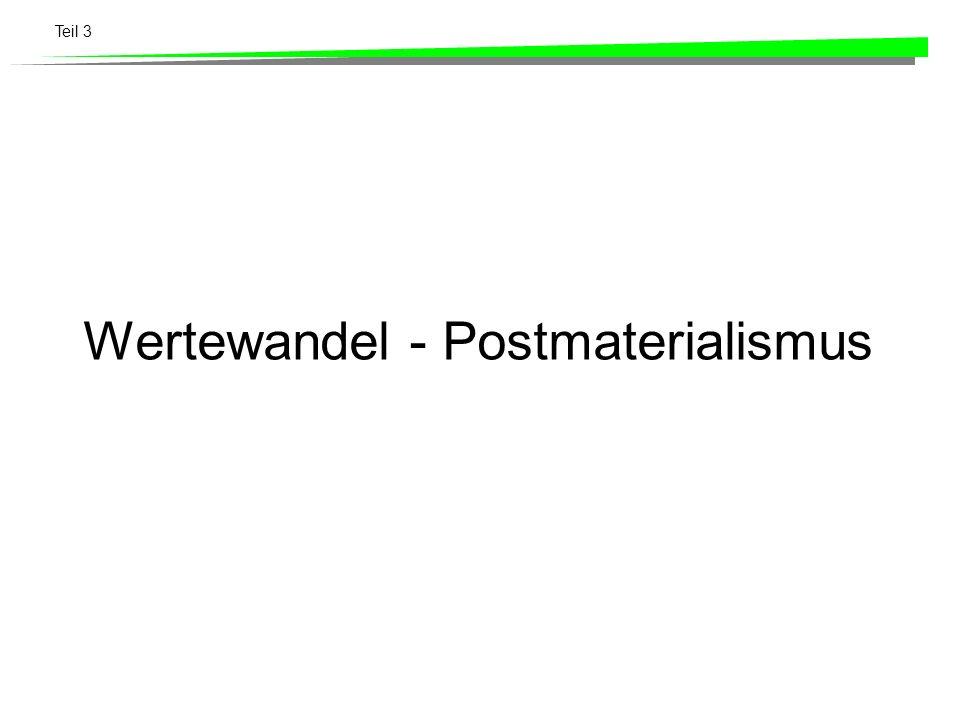 Wertewandel - Postmaterialismus