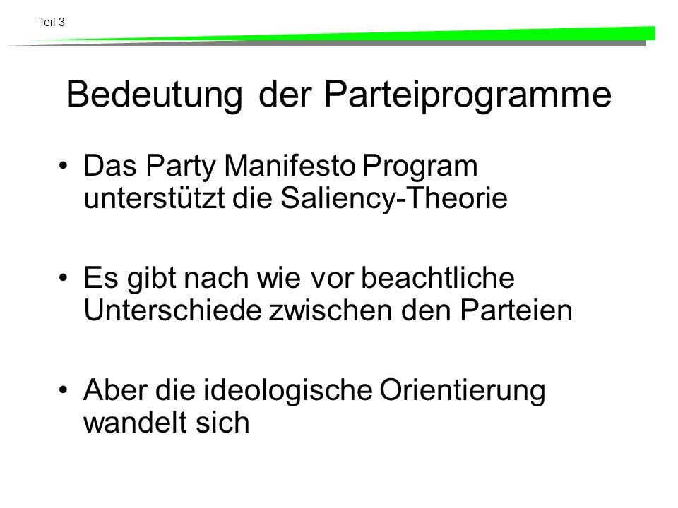 Bedeutung der Parteiprogramme