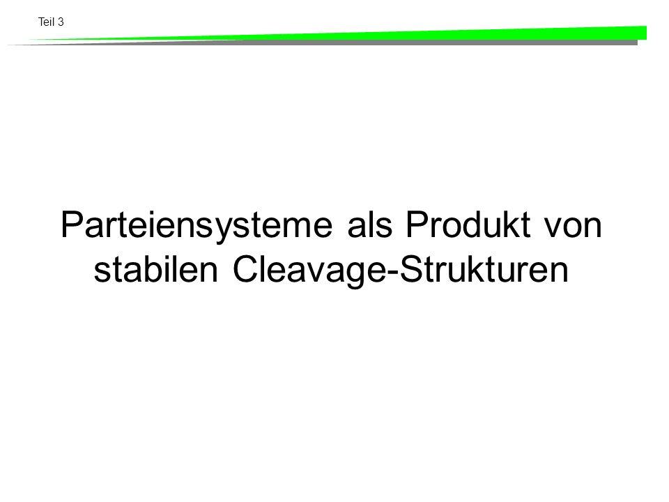 Parteiensysteme als Produkt von stabilen Cleavage-Strukturen