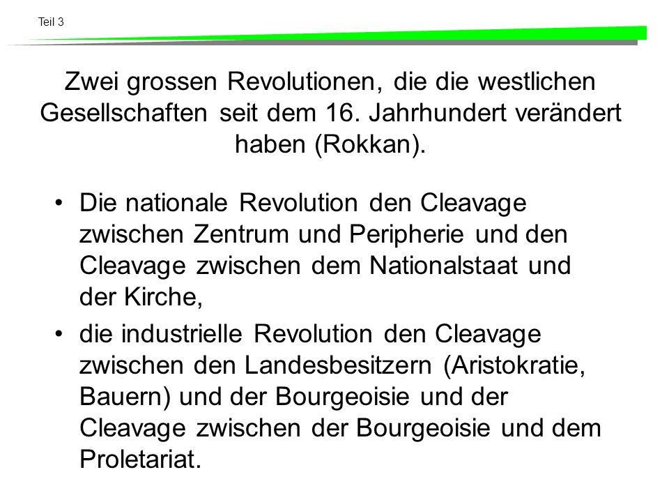 Zwei grossen Revolutionen, die die westlichen Gesellschaften seit dem 16. Jahrhundert verändert haben (Rokkan).