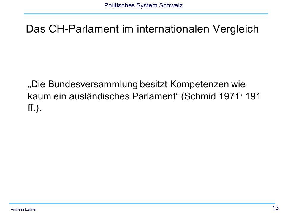 Das CH-Parlament im internationalen Vergleich