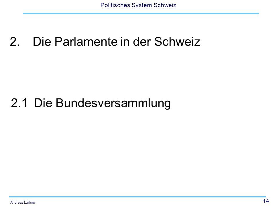 2. Die Parlamente in der Schweiz