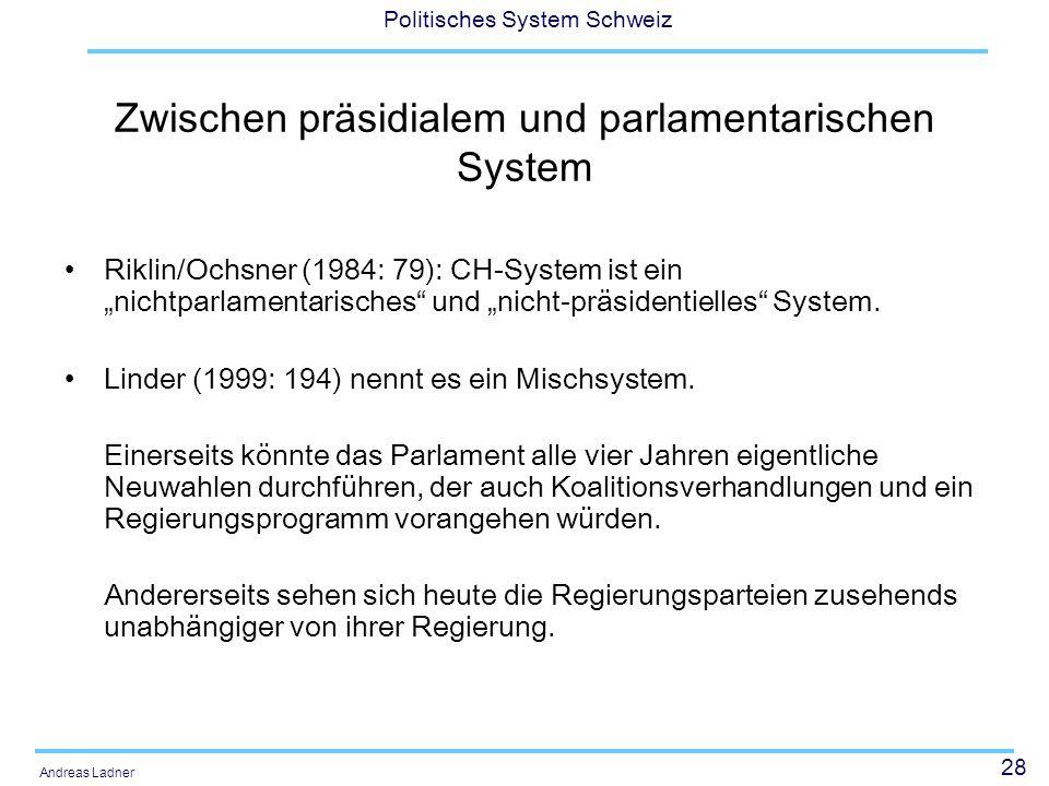 Zwischen präsidialem und parlamentarischen System