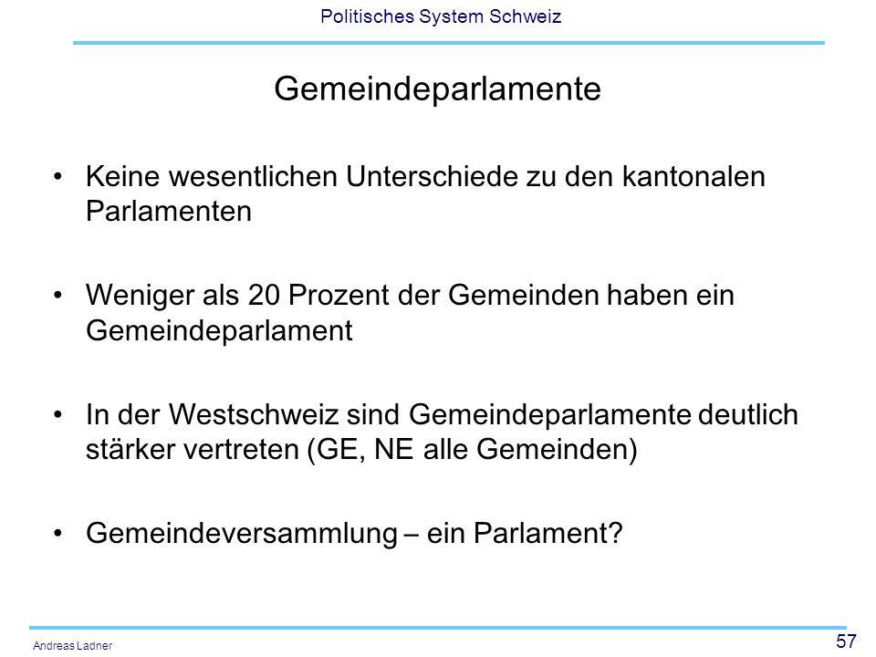 Gemeindeparlamente Keine wesentlichen Unterschiede zu den kantonalen Parlamenten. Weniger als 20 Prozent der Gemeinden haben ein Gemeindeparlament.