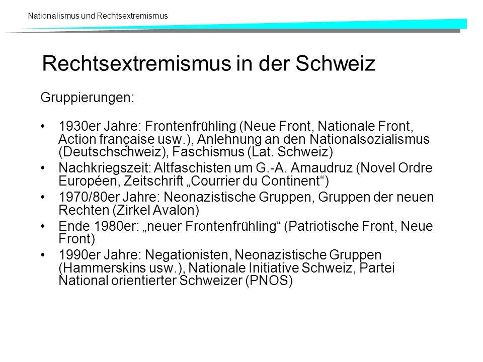 Rechtsextremismus in der Schweiz