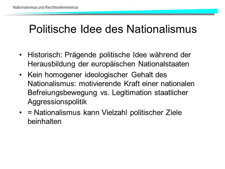 Politische Idee des Nationalismus