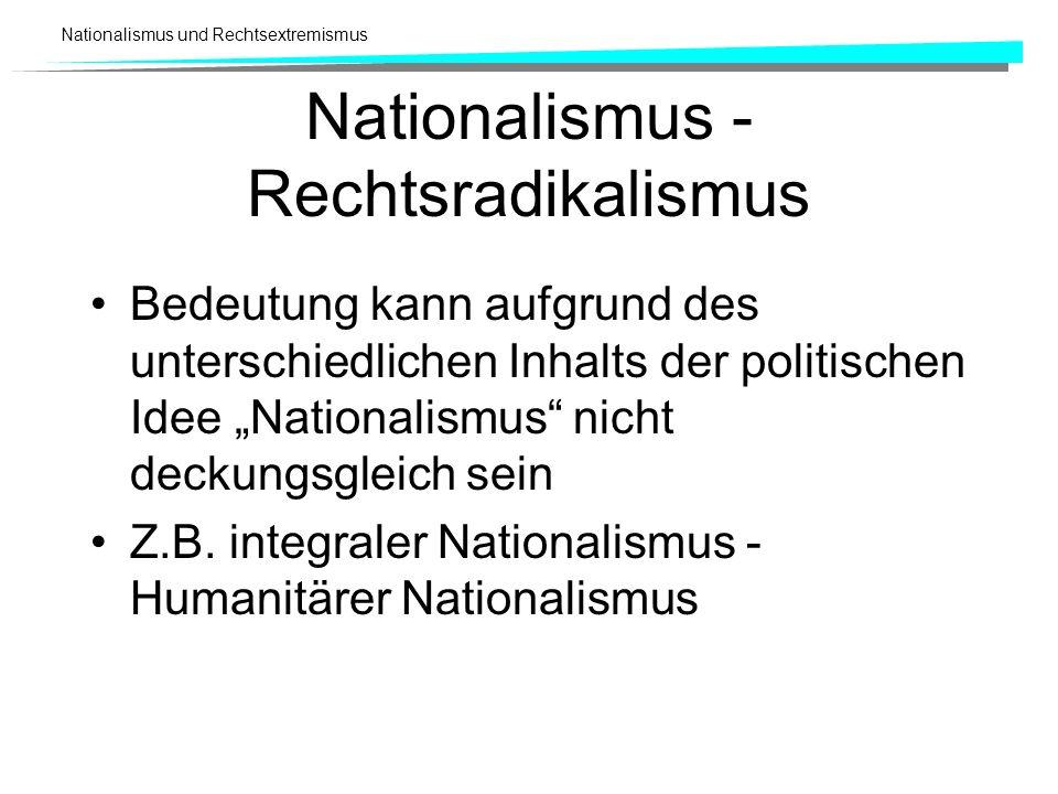 Nationalismus - Rechtsradikalismus